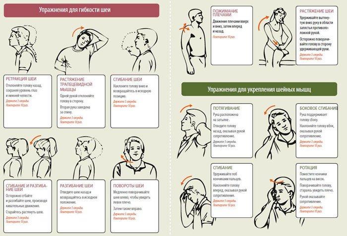 упражнения для гибкости шеи и укрепления шейных мышц