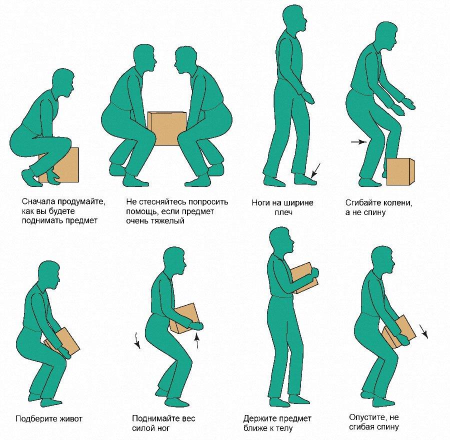 Гимнастика в картинках при остеохондрозе поясничного отдела позвоночника