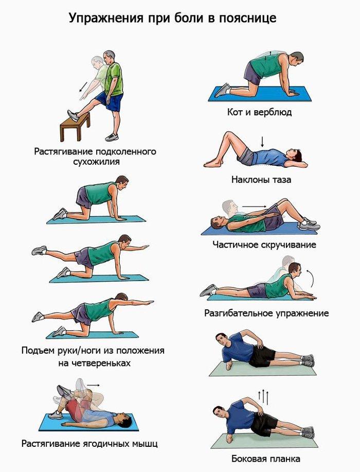 комплекс упражнений при боли в пояснице